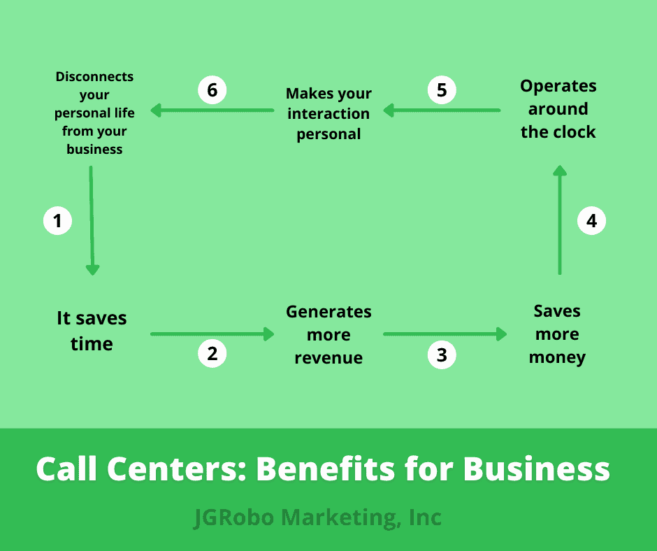 call centers benefits for business