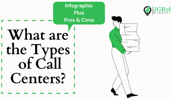 what are the types of call centers